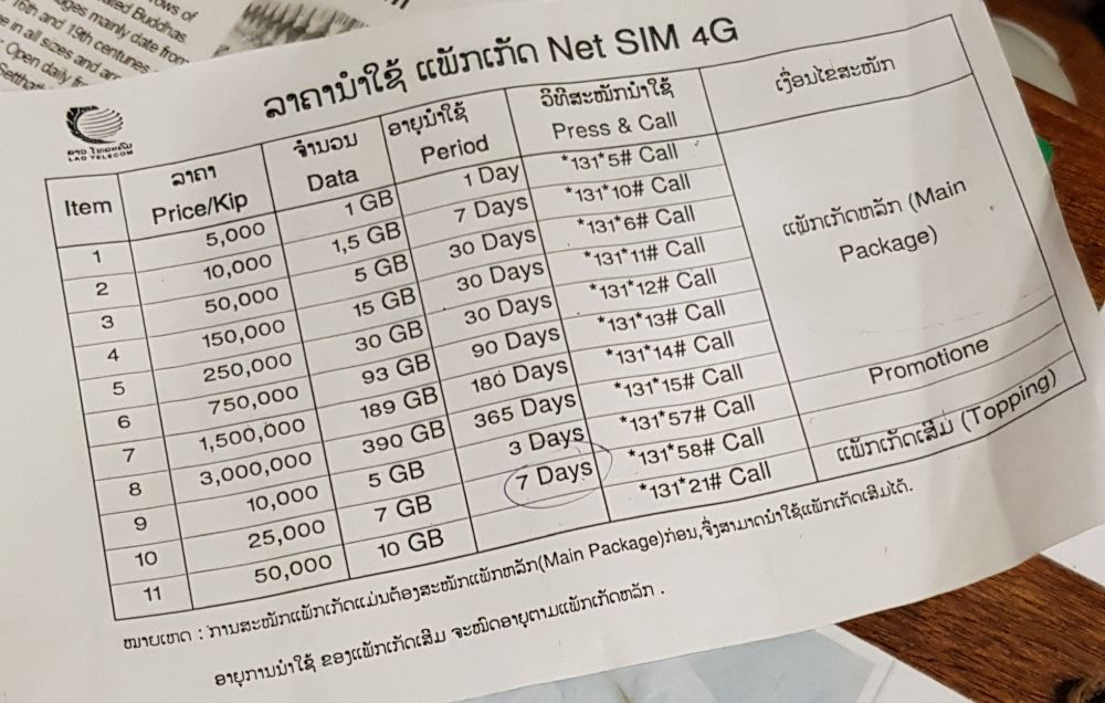 Übersicht für SIM-Tarife in Laos.